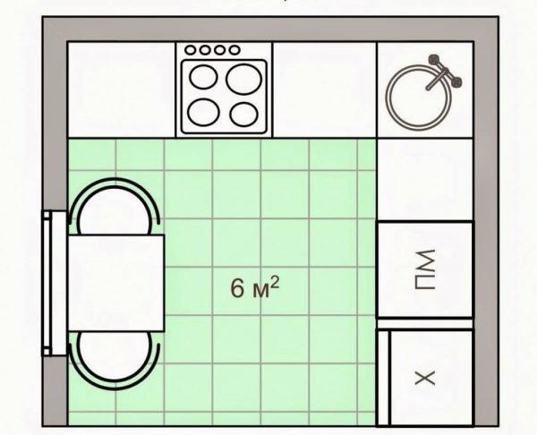 Схема планировки кухни небольшой площади