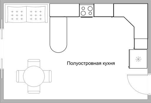 Схема планировки кухни-гостиной с барной стойкой