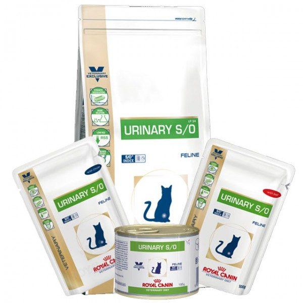 Разные виды корма Royal Canin Urinary