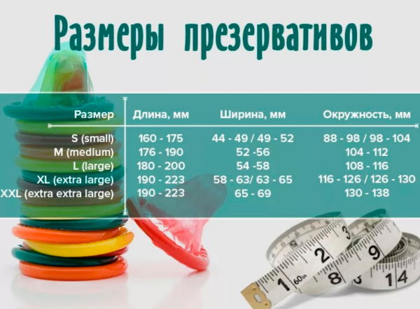 Таблица размеров презервативов