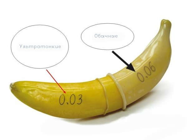 Ультратонкий и обычный презервативы, надетые на банан