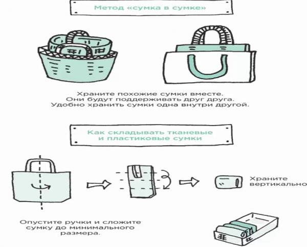 Метод хранения «сумка в сумке»