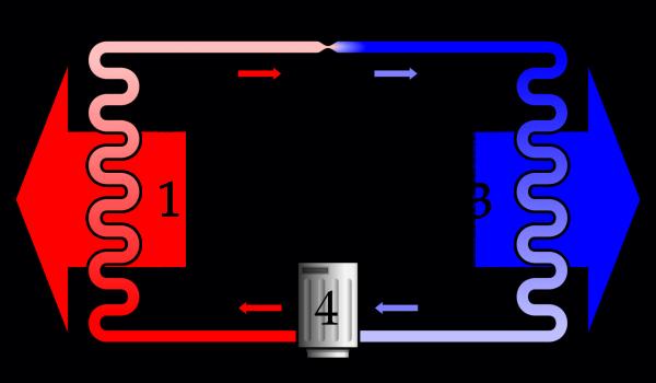 Упрощённая схема работы холодильного оборудования