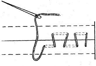 Чёрно-белый рисунок выполнения потайного шва с лица и изнанки ткани, где пунктиром обозначены стежки на изнаночной стороне