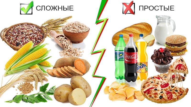 можно ли похудеть без хлеба и сладкого