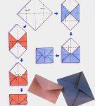 Схема сложения конверта